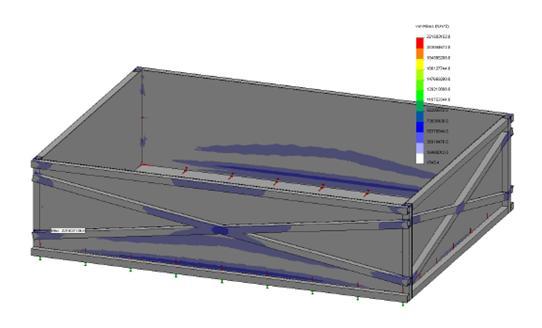 Stress plot of the tank under hydrostatic pressure