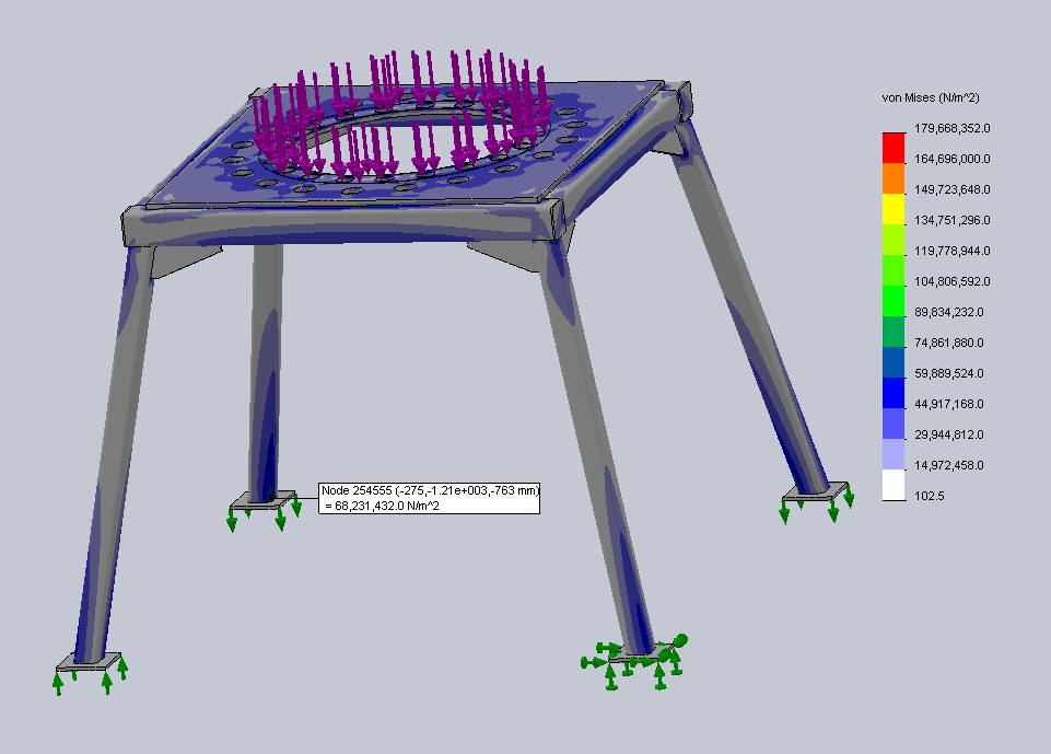 Stress analysis of a tool table